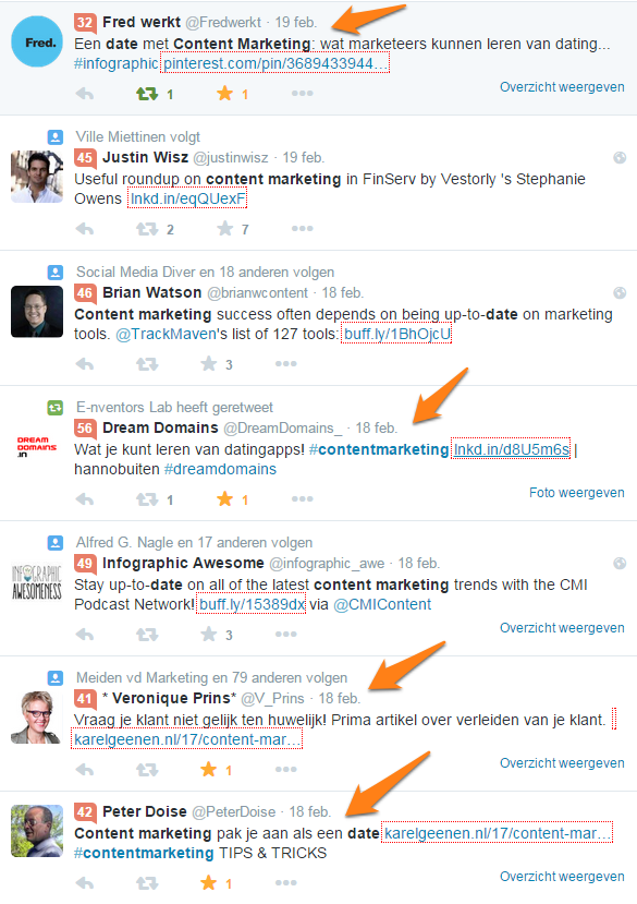 Content marketing date Twitter